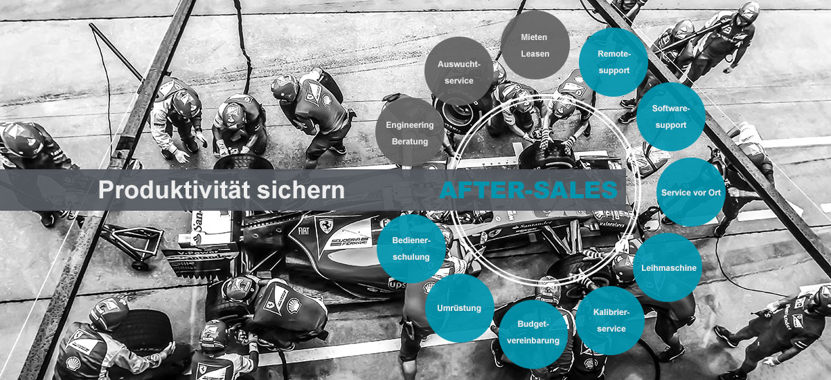 pmb-bobertag-bild-serviceseite-after-sales